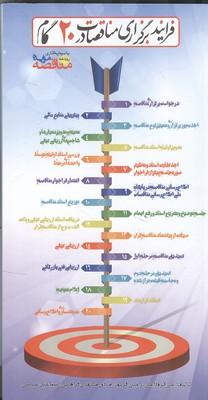 فرايند برگزاري مناقصات در 20 گام (قره داغي) ميلان افزار