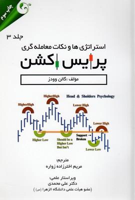 استراتژي-هاونكات-معامله-گري-پرايس-اكشن