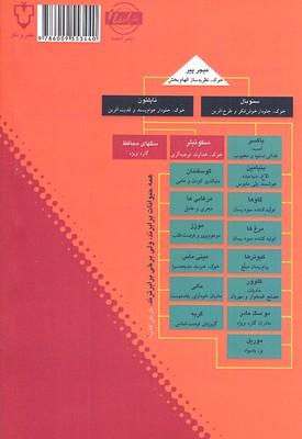 تصویر بازهم قلعه حيوانات