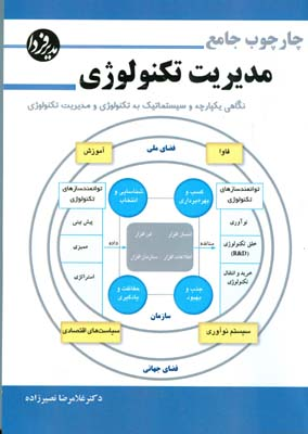 چارچوب جامع مديريت تكنولوژي (نصيرزاده) مدير فردا