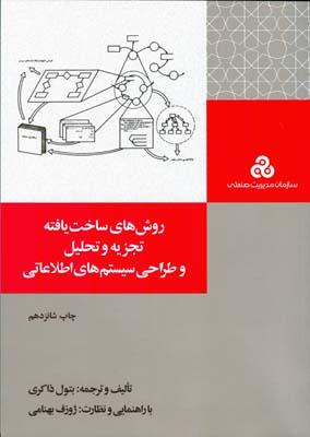 روش هاي ساخت يافته تجزيه و تحليل سيستم اطلاعاتي (ذاكري) سازمان مديريت صنعتي