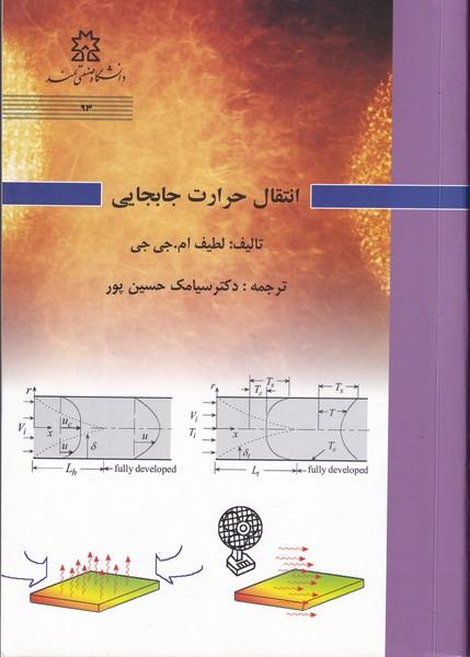 انتقال حرارت جابجايي ام جي جي (حسين پور) دانشگاه صنعتي سهند