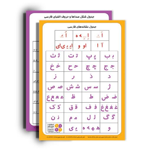 جدول-شكل-صداها-و-حروف-الفباي-فارسي-(فراي-علم)-50-70