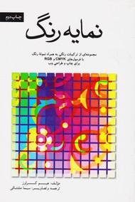 نمایه رنگ: مجموعه از ترکیبات رنگی به همراه نمونه رنگ